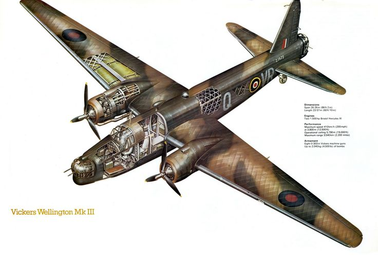Cutaway of the Vickers Wellington bomber Mk III