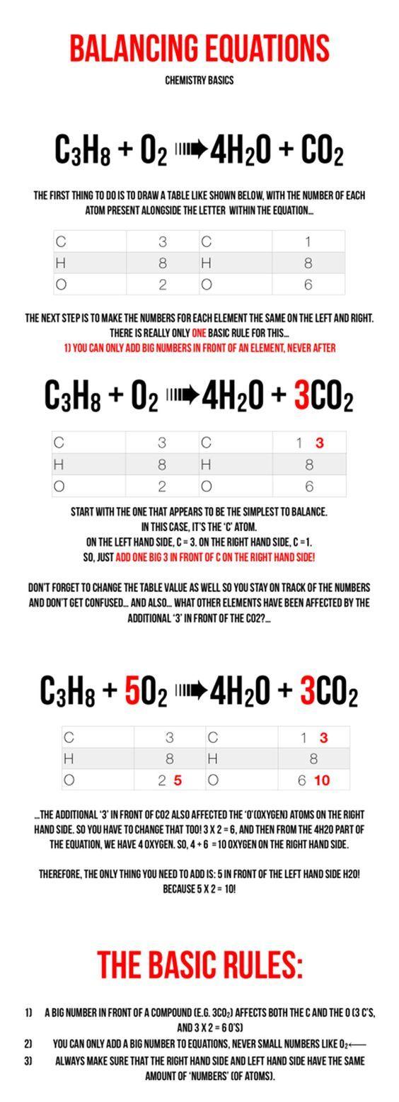 Math algebra solver