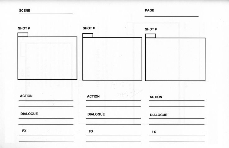 Storyboarding: The Secret to Creating More Engaging