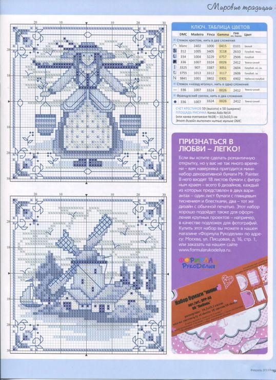 Delft blue chart1