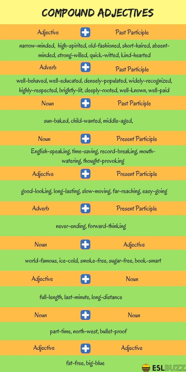 Compound Adjectives in English 1/3