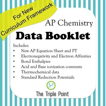 109 best AP Chemistry images on Pinterest Chemistry classroom - new periodic table download