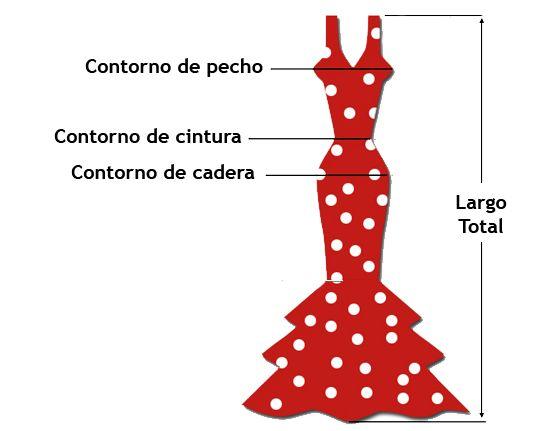#Medidas a tener en cuenta para comprar un #vestido de #flamenca #online. #Fuengirola