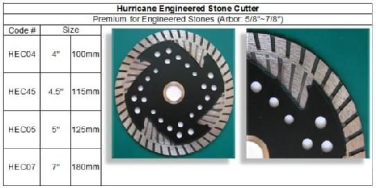 Hurricane Engineered Stone Cutter  made in Korea guarantees consistent high quality http://www.gobizkorea.com/catalog/product_view.jsp?blogId=stonetools&pageNo=1&pageVol=50&listStyle=L&objId=1032208 Following is our online catalog supported by Korea government;  http://stonetools.gobizkorea.com sales@stonetools.co.kr https://www.facebook.com/StonePolishingPads http://www.linkedin.com/company/stonetools-korea https://www.pinterest.com/stonetoolskorea
