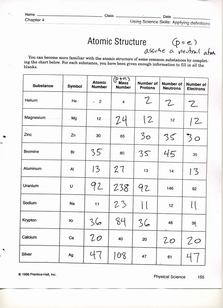 50 isotope Practice Worksheet Answer Key in 2020 | Atomic ...