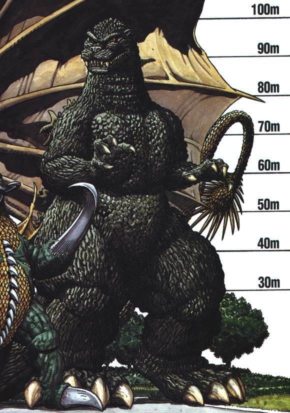 godzilla | Godzilla-s-height-chart-godzilla-46348_580_826.jpg