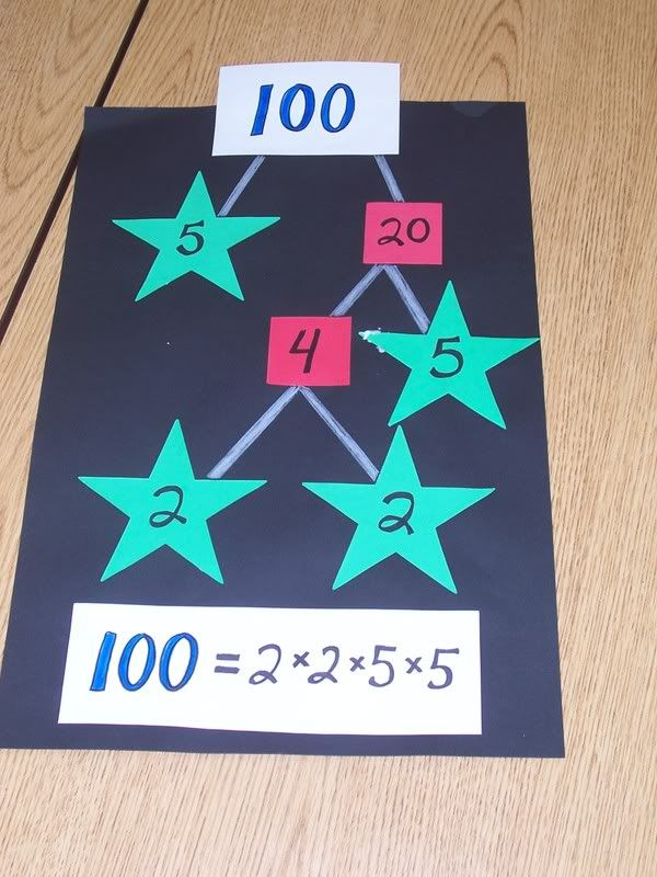 Create this visual for prime and composite numbers. Great idea for a multiplication or fraction lesson.