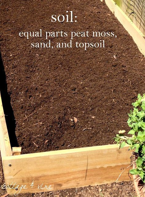 Soil recipe... I would also add compost and/or some kind of fertilizer.