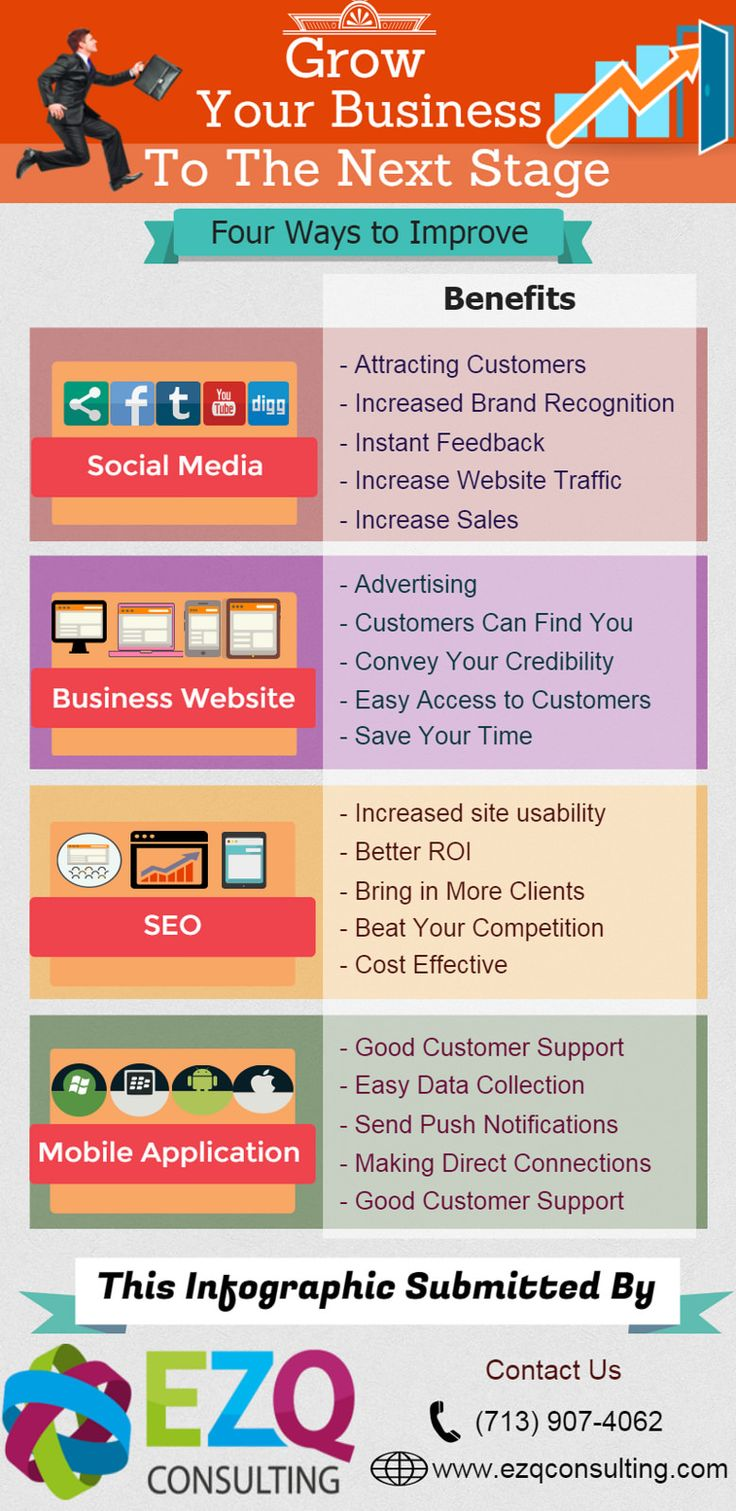 https://flic.kr/p/ymGfm4   Four Easy Way to Improve your Business  in Houston   If you need to require professional services to reputable and recognized web Development Company? Don't worry, We are providing easy way to get web traffic using social media, business websites, SEO and as well as in order to produce substantial profits from your website.