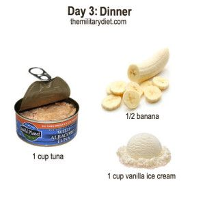 The Military Diet, or the 3 day diet plan, is a short term diet where you can lose up to 10 pounds a week. The actual diet plan for the Military Diet is detailed below.