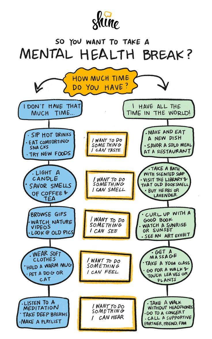 Pin on Career Advice