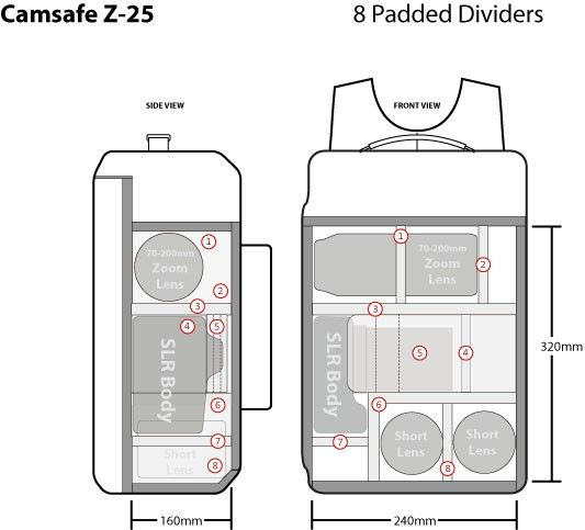 "Camsafe Z25 anti-theft camera & 15"" laptop backpack"