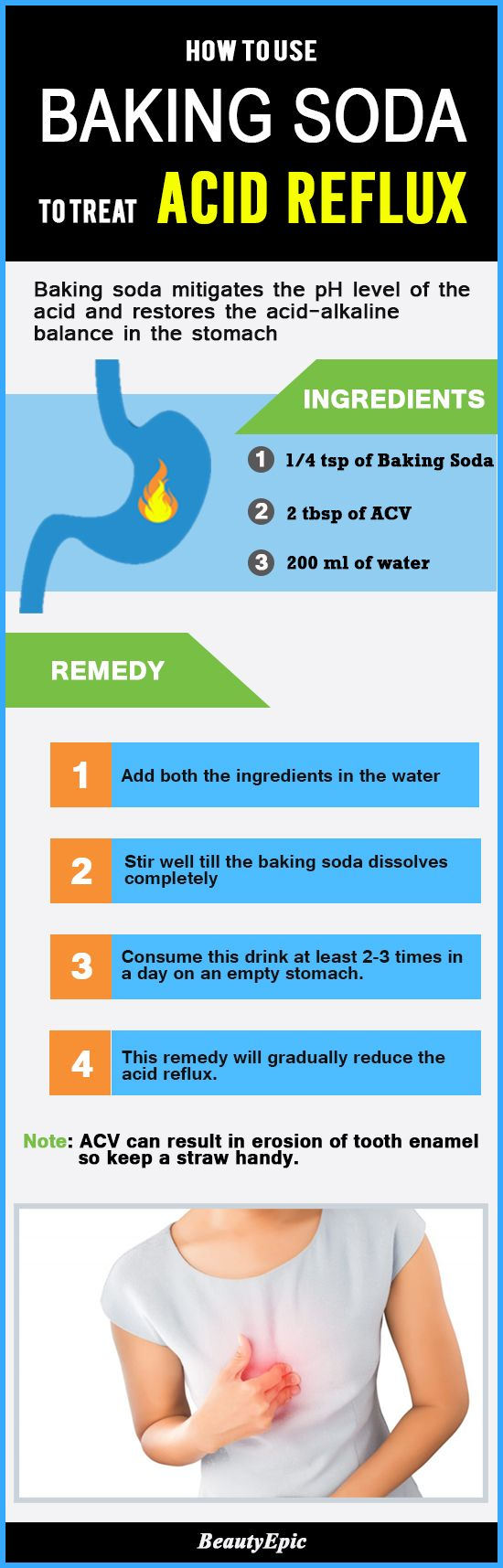 How to Use Baking Soda to Treat Acid Reflux