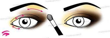 Risultati immagini per pennello per sfumare matita occhi