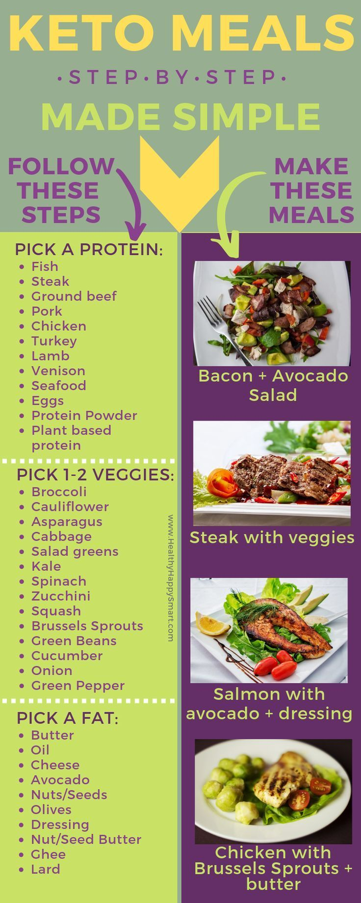 Pin On Healthy Weight Loss Solutions