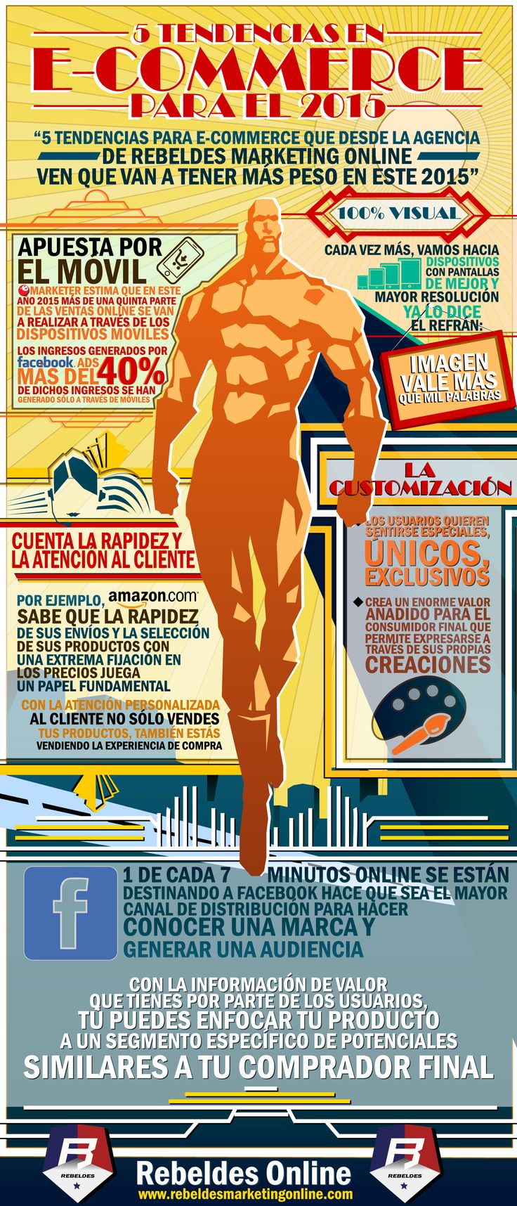 #infografía   #infographic   5 Tendencias de #ecommerce  en 2015 >>> http://ecommerce-rebeldesonline.com/infografia-2/