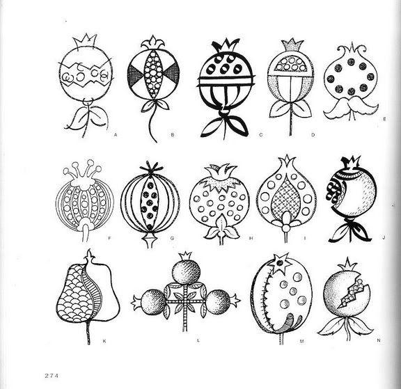 Узоры, цветочные мотивы, орнамент и шаблоны разных народностей.. Обсуждение на LiveInternet - Российский Сервис Онлайн-Дневников