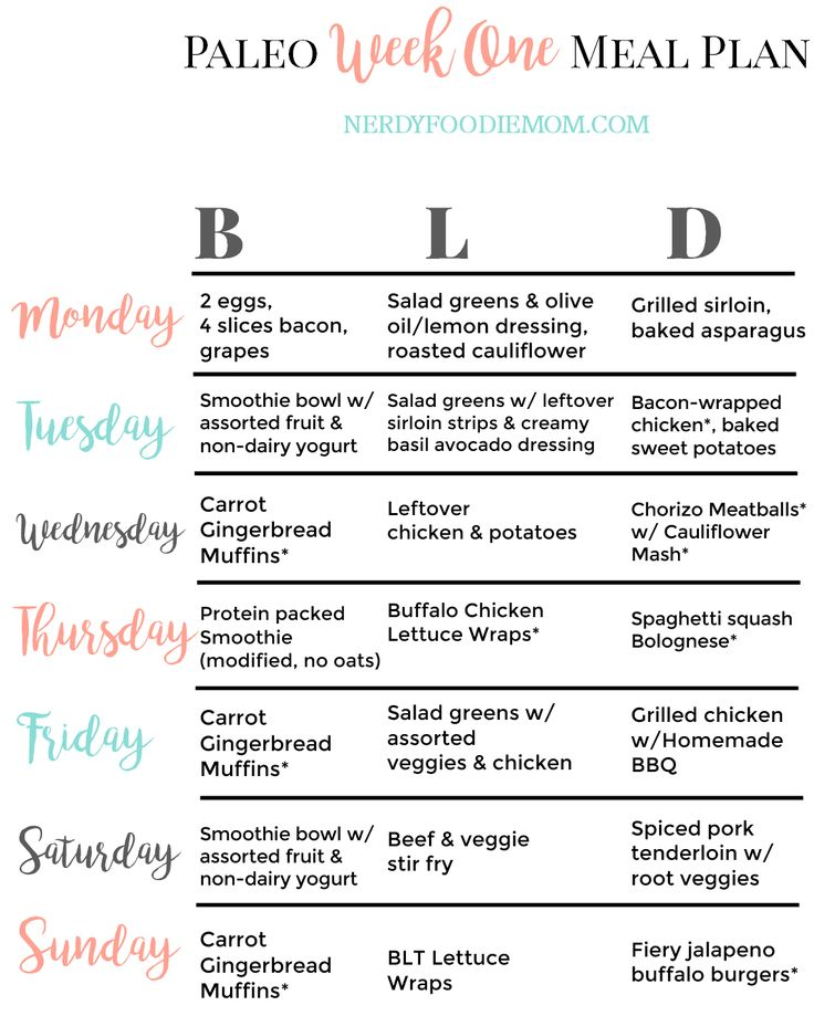 Want to try the Paleo diet? Try this Paleo week one meal plan to get a jump star…