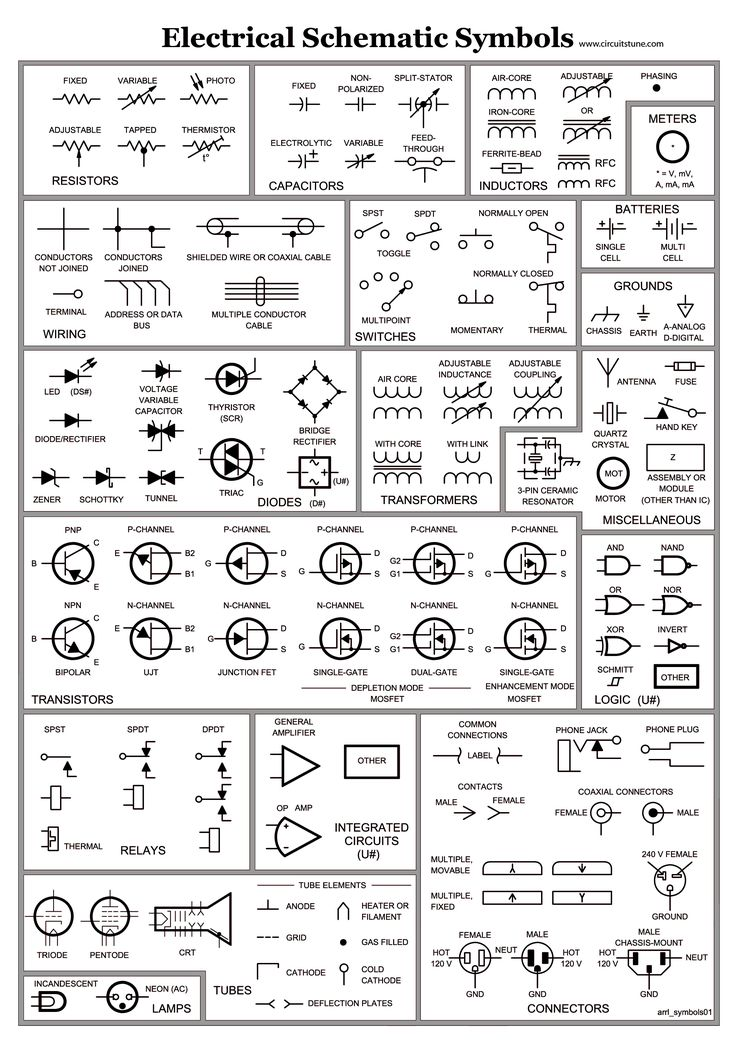 Electrical Schematic Symbols | SkinSquiggles | Electrical circuit diagram, Electrical wiring