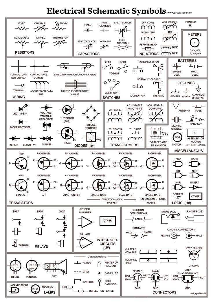 auto wiring diagram abbreviations