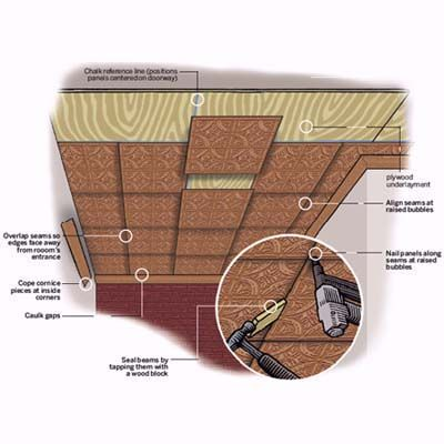 Illustration: Gregory Nemec | thisoldhouse.com | from How to Hang a Tin Ceiling