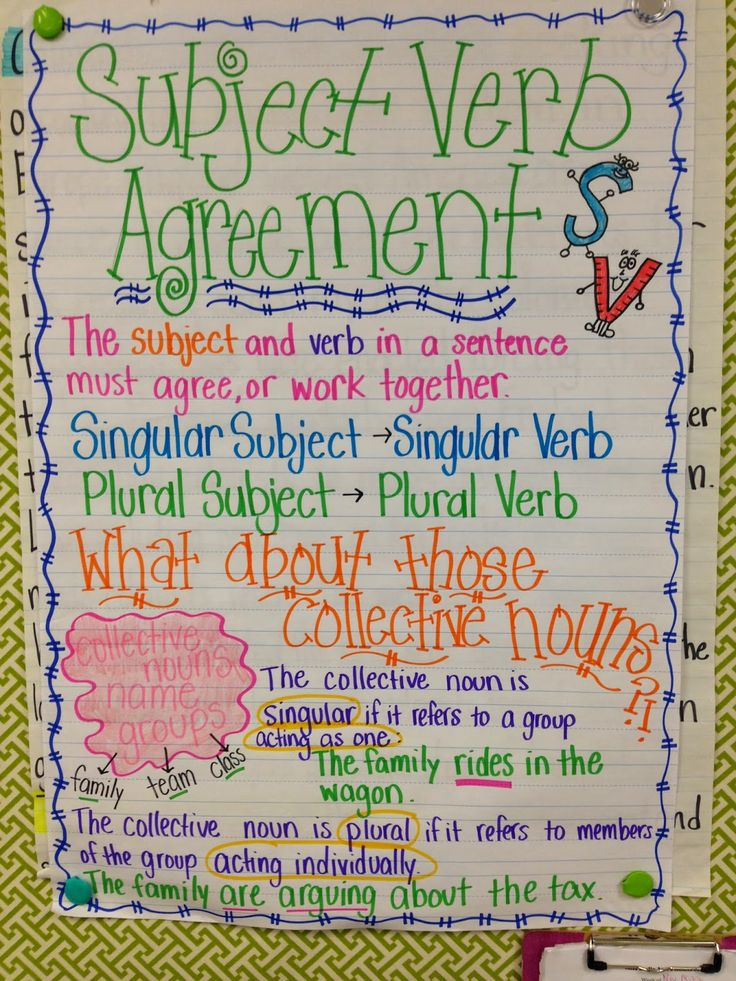 subject verb agreement anchor chart - Google Search