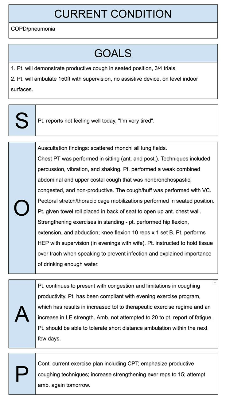 Physical Therapist Soap Notes Example Soap Note Notes