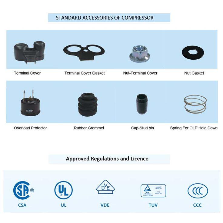 Panasonic A/C Rotary Compressor (R410A /220V-240V/ 50Hz)