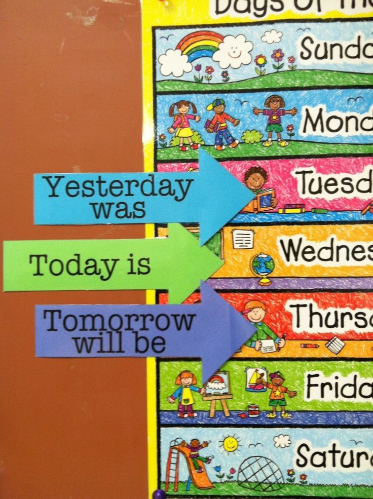 """A genius way to track and teach """"yesterday"""" and """"tomorrow"""" concept to my littles!"""