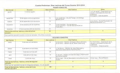 Biblioteca de la Escuela Intermedia Dr José Celso Barbosa: Calendario Escolar 2013-2014