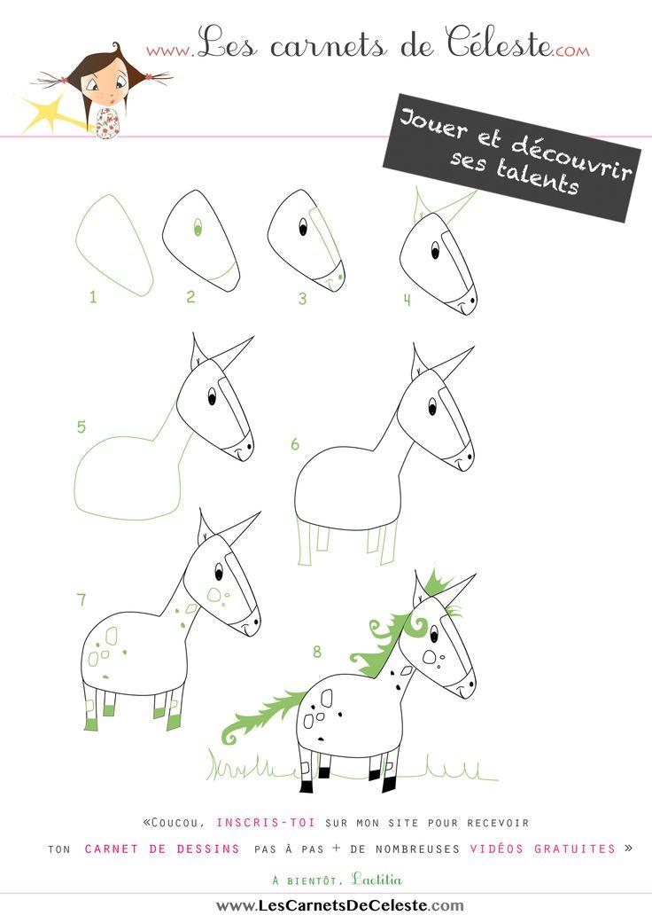 Apprendre dessiner une licorne en quelques tapes - Apprendre a cuisiner facilement ...