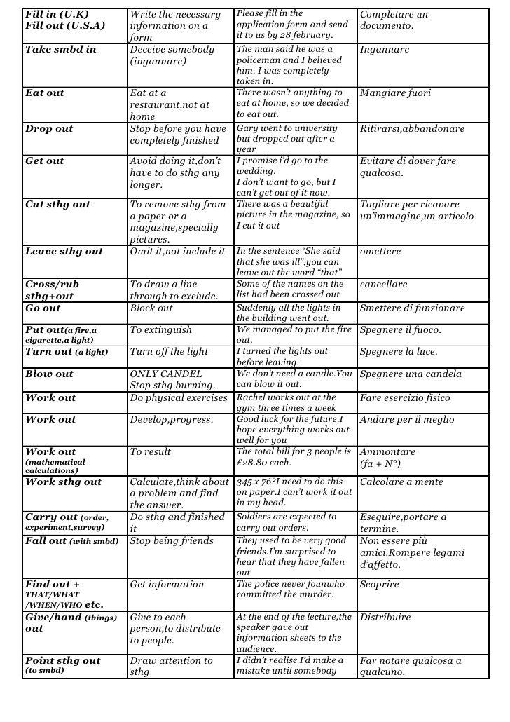 Learn fluent english application