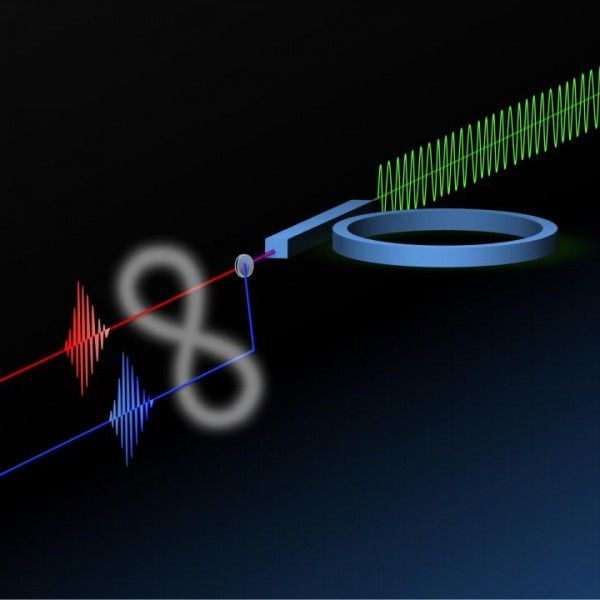 Bringing quantum into computing: Light entangling technology comes to silicon chips