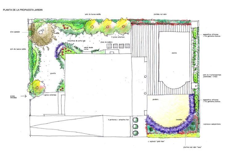 Plano de proyecto de paisajismo para jardin en vivienda for Planos de jardines