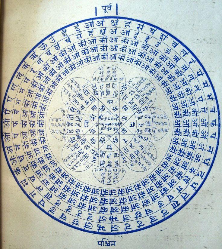 A complete wheel of sanskrit conjunctions