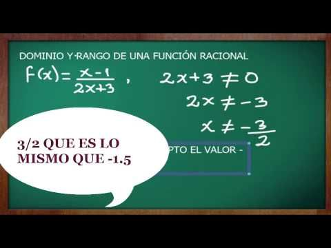 Dominio función radical - YouTube