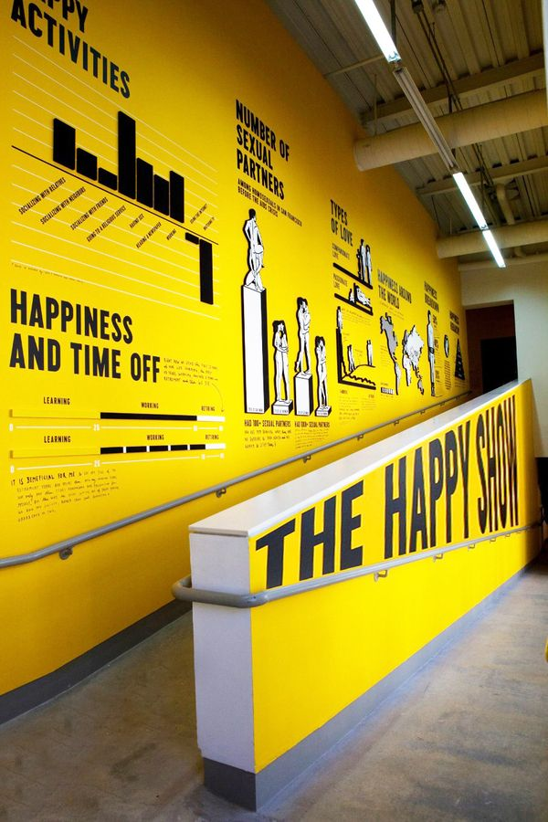 The Happy Show via Sagmeister & Walsh Behance