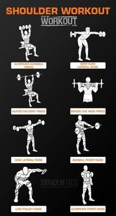 Shoulder Workout Training - some good moves here to blast the deltoids! Using barbells and dumbbells too...much better than machines in the gym. muscle gain // gym workouts // strength training // barbell // dumbbell // shoulders