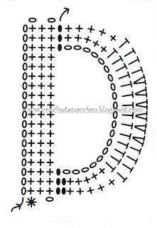 Letra D Crochet En Acción: abecedario