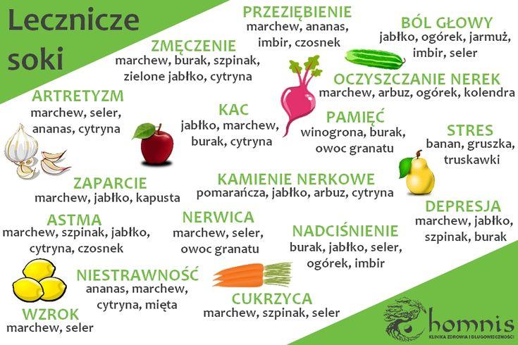 17 przepisów na lecznicze soki! – Homnis