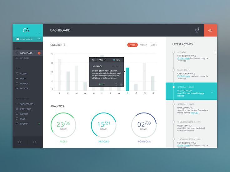 Dashboard for WordPress Concept - Template Tableau De Bord Html
