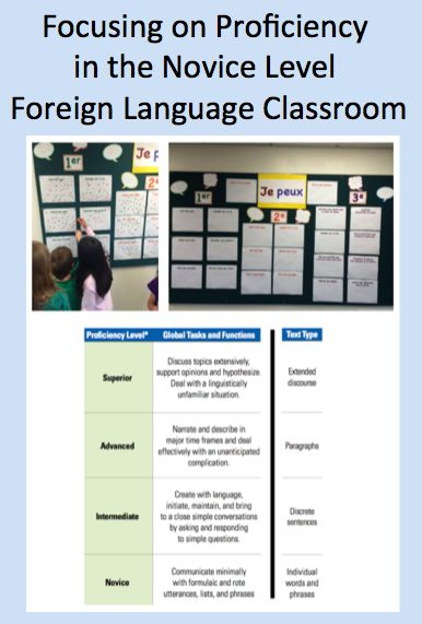 Focusing on Proficiency in the Novice Level Language Classroom (French, Spanish) wlteacher.wordpress.com