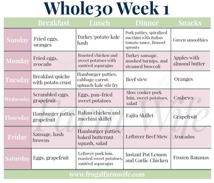 432 best Healthy Grocery List images on Pinterest Healthy - shopping list