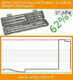 Famex Set burineur/perforateur 12 pièces (Import Allemagne) (Outils et accessoires). Réduction de 62%! Prix actuel 27,60 €, l'ancien prix était de 72,43 €. http://www.adquisitio.fr/famex/set-burineurperforateur