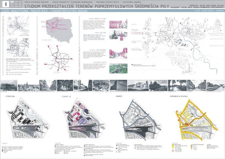 http://www.miastowirtualne.pila.pl/zagospodarowanie_przestrzenne-wolne_tory.htmfajne podpisy