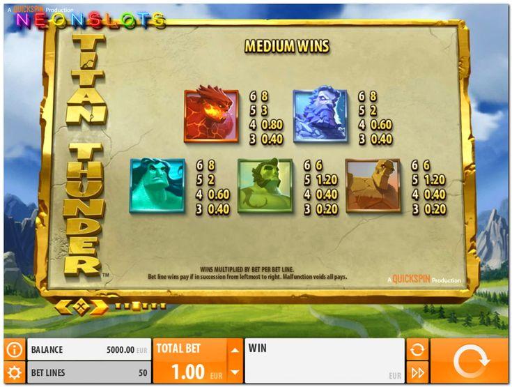 Online Casino Signup Bonus