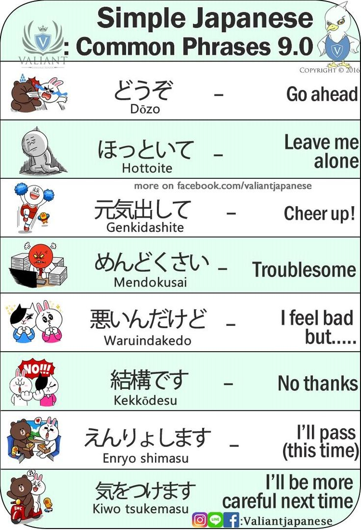 Learn Japanese - Apps on Google Play