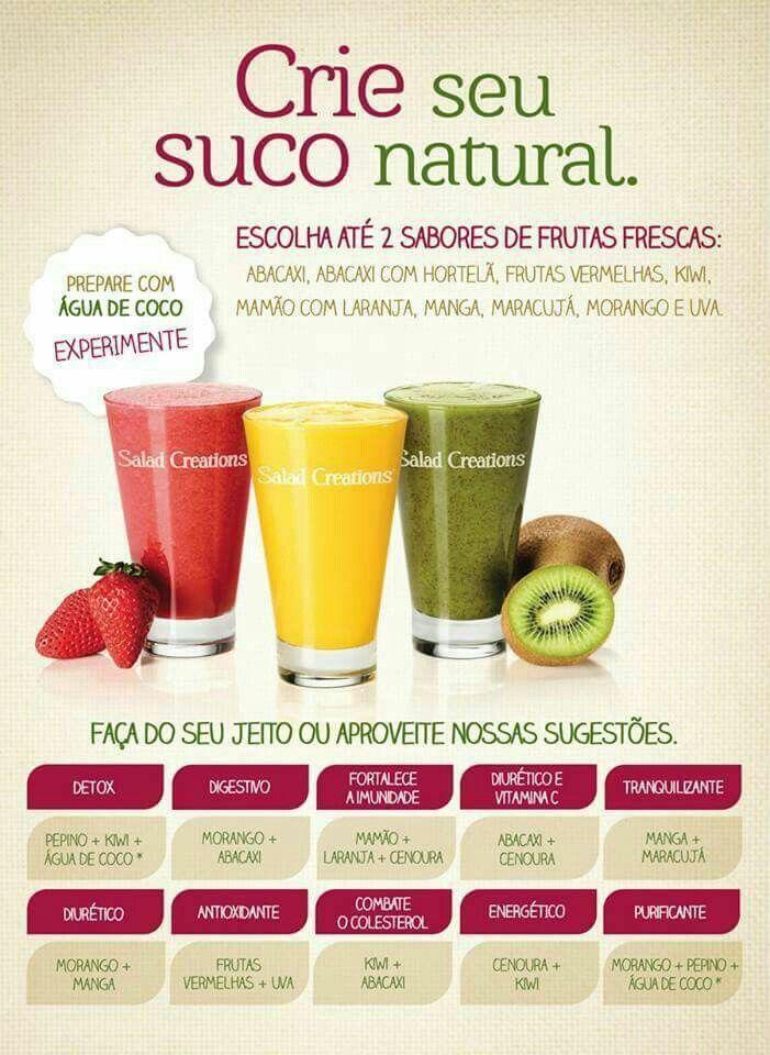 dieta energetica para emagrecer