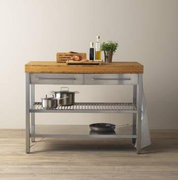 2017 IKEA Catalog | Ikea ideeën, Home decor keuken, Ikea