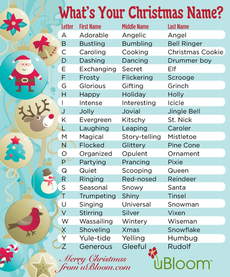 A Little Holiday Fun From The Elves At UBloom... What's Your Christmas Name???